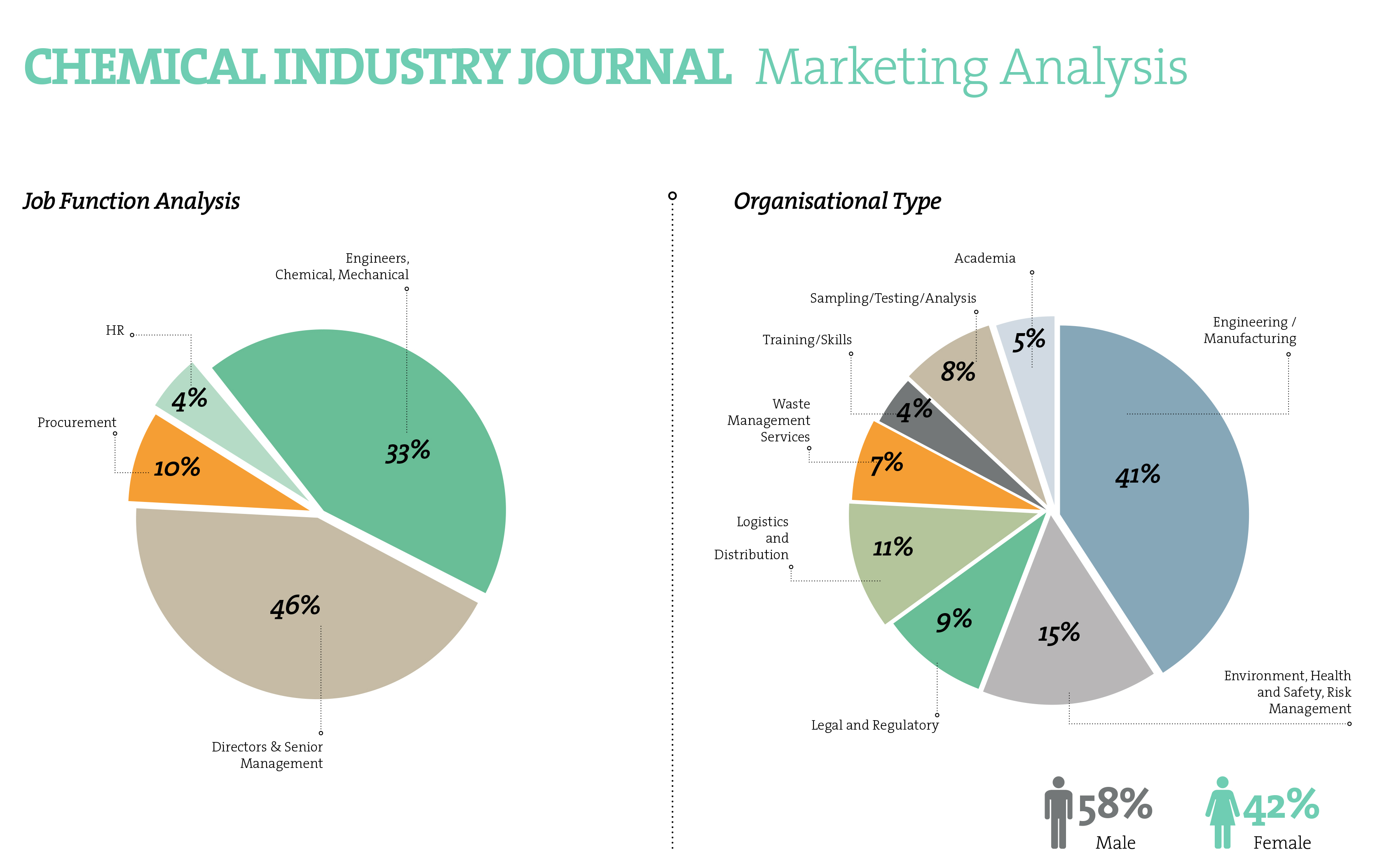 Uk books and publishing industry analysis